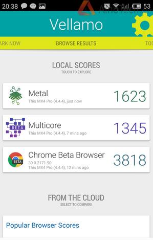 Производительность Meizu MX4 Pro, Performance, and benchmarks